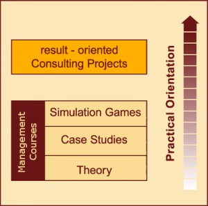 11_consulting_projects_1